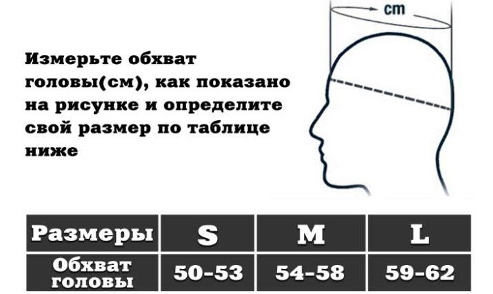 Как выбрать велосипедный шлем