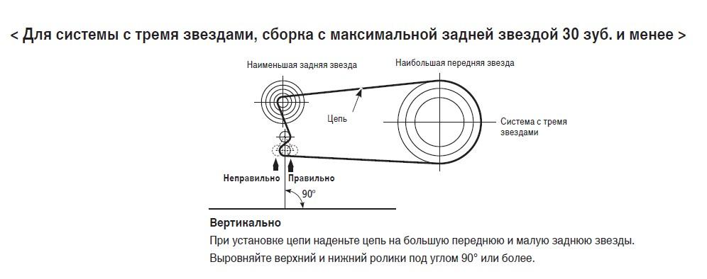 Понятие натяжного цепного устройства велосипеда