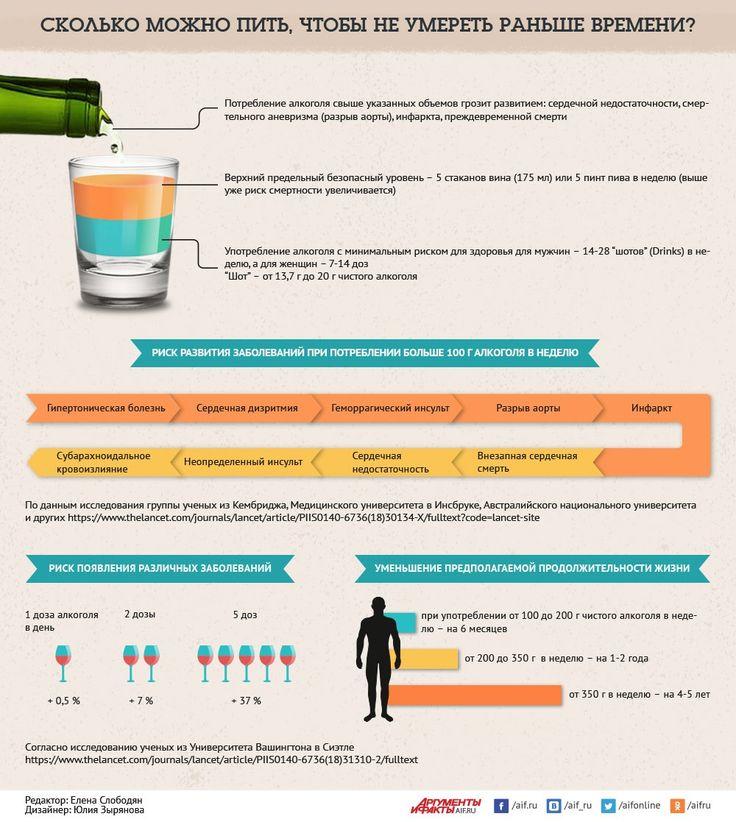 Что произойдет с вашим организмом, если отказаться от алкоголя – 14 изменений у мужчин и женщин