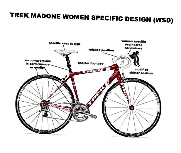 Вынос руля велосипеда: типы, материалы и технологии, как подобрать