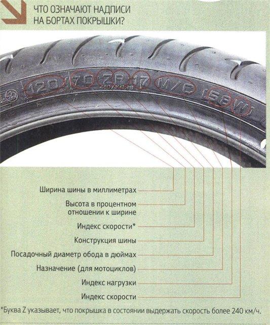 Советский велосипед «урал»