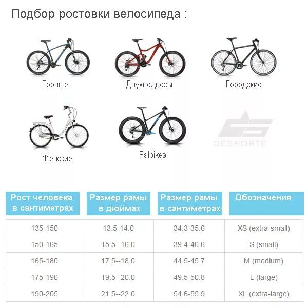 Как подобрать велосипед по росту: особенности геометрии и конструкции рамы