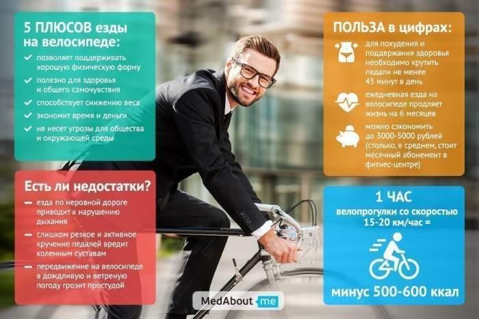 Как влияет велосипед на потенцию?