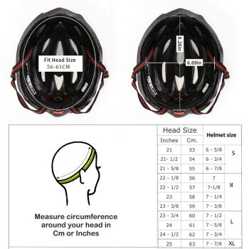 Шлемы - как выбирать, классификация и терминология, мифы и реальность / экипировка / байкпост