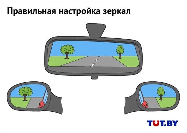 Ошибки, которые допускают при регулировке зеркал даже опытные водители