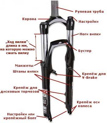 Как разобрать вилку горного велосипеда