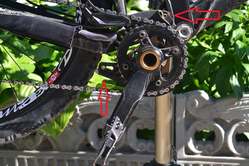 Как избавиться от прокрутки педалей велосипеда