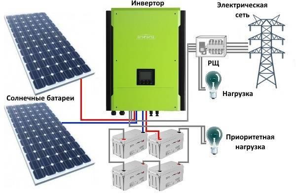 Уличные солнечные батареи для туризма, советы по выбору.