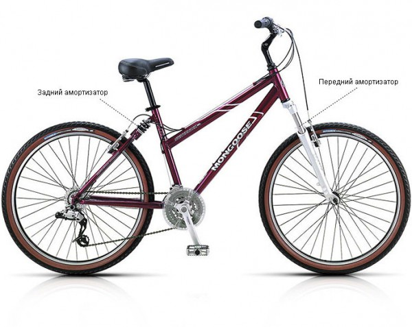 Типы рам велосипеда — сайт для велосипедистов
