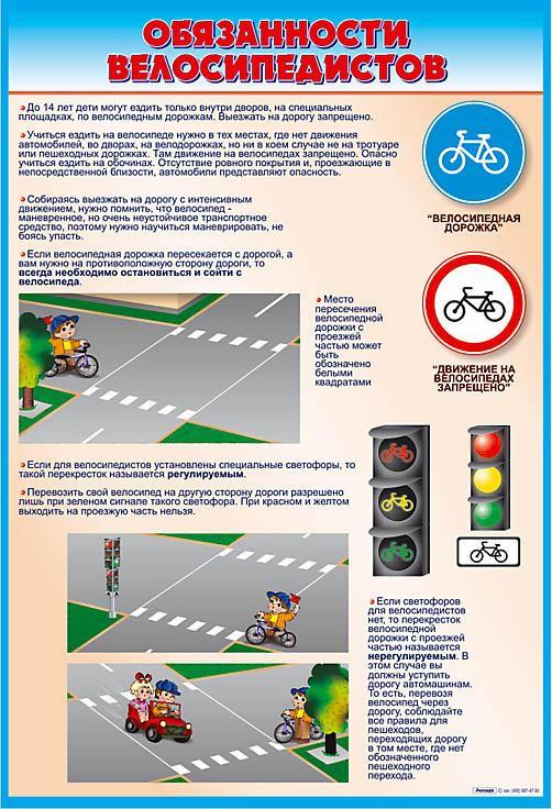 Велосипедист — водитель транспортного средства