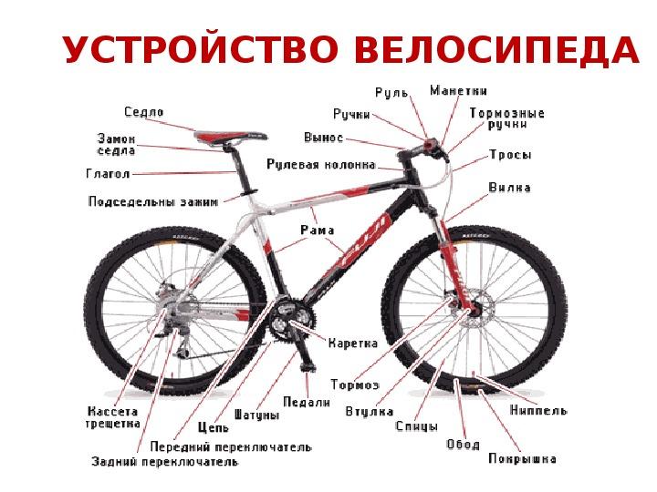 Сталь, карбон, алюминий или титан: какой шоссейный велосипед выбрать - bikeandme.com.ua