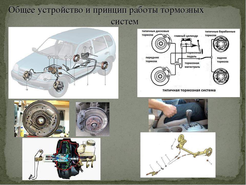 Как устроены дисковые тормоза велосипеда