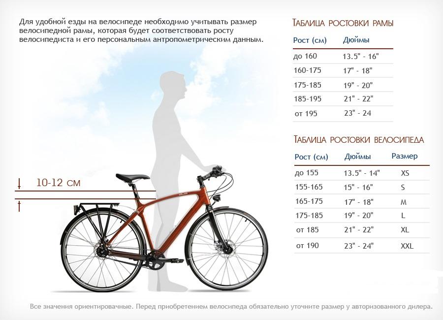Как измерить диаметр колеса велосипеда
