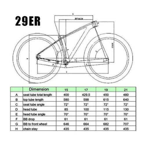 Габариты велосипеда (габаритные размеры) | советы | veloprofy.com
