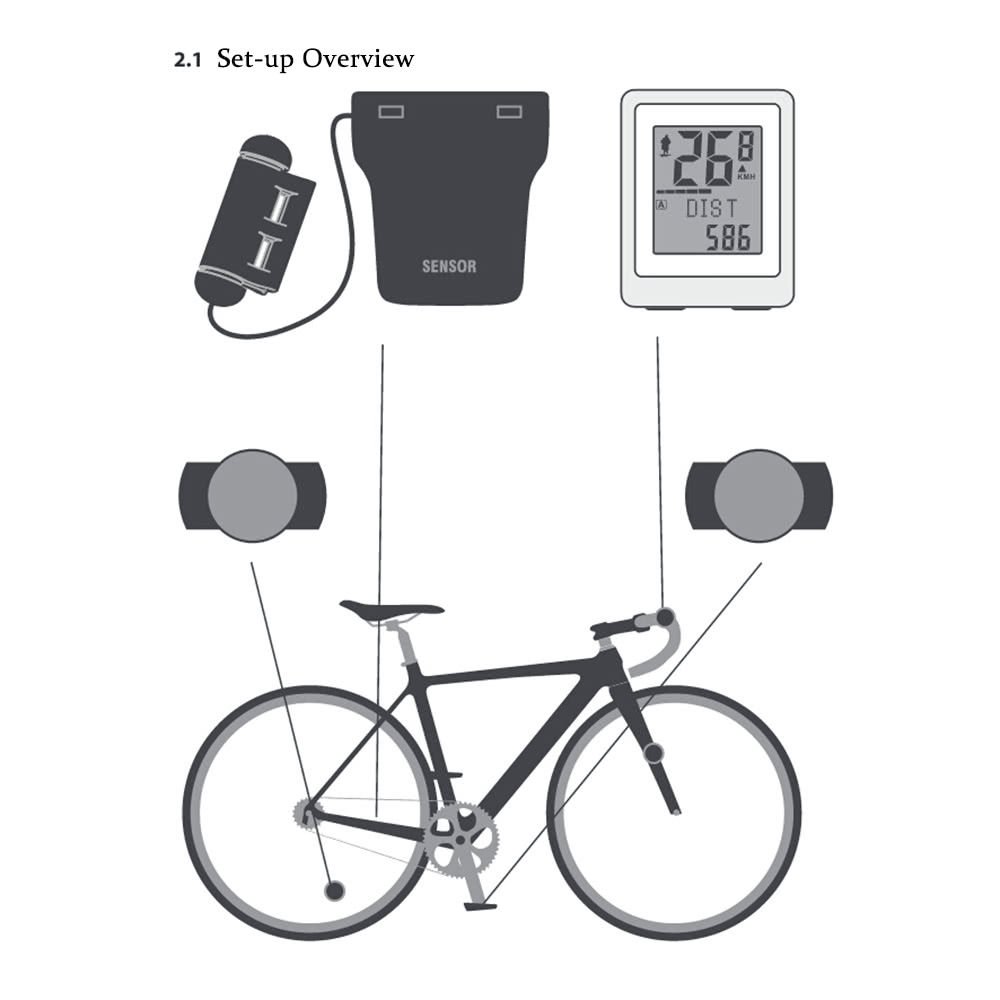Критерии выбора велокомпьютера, какие бренды и модели лучше всего