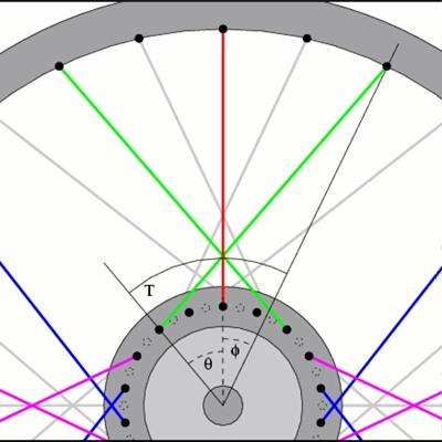 Калькулятор расчета пряжи для вязания - shvejka.com