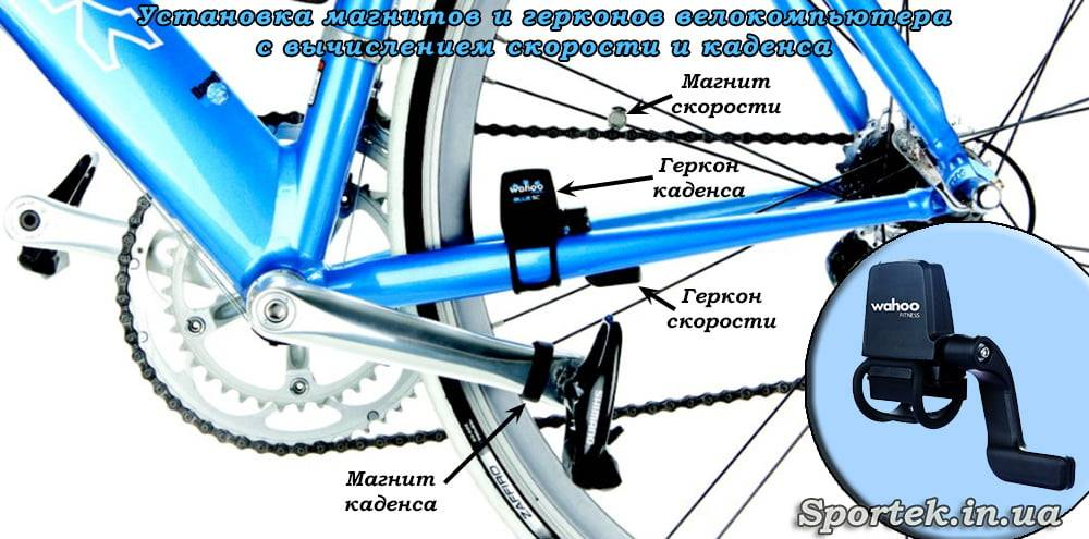 Что такое каденс велосипедиста