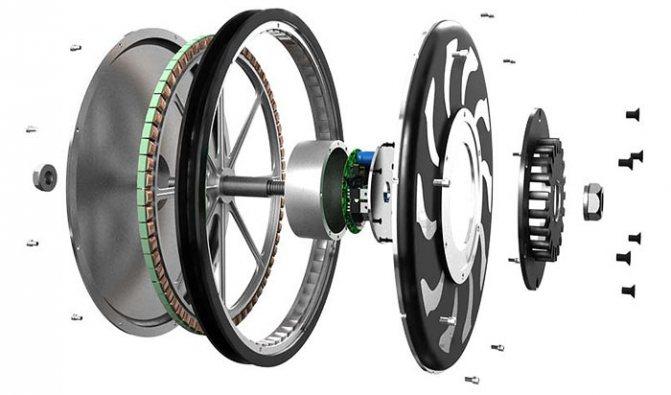 Мотор колесо для велосипеда как выбрать, где купить