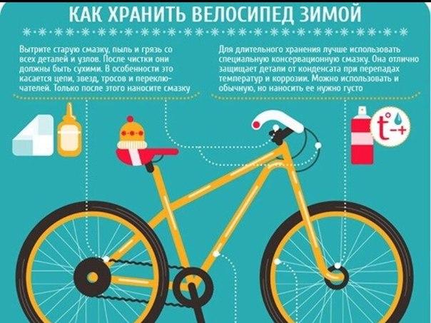 Как правильно выбрать подержанный велосипед и проверить его состояние при покупке