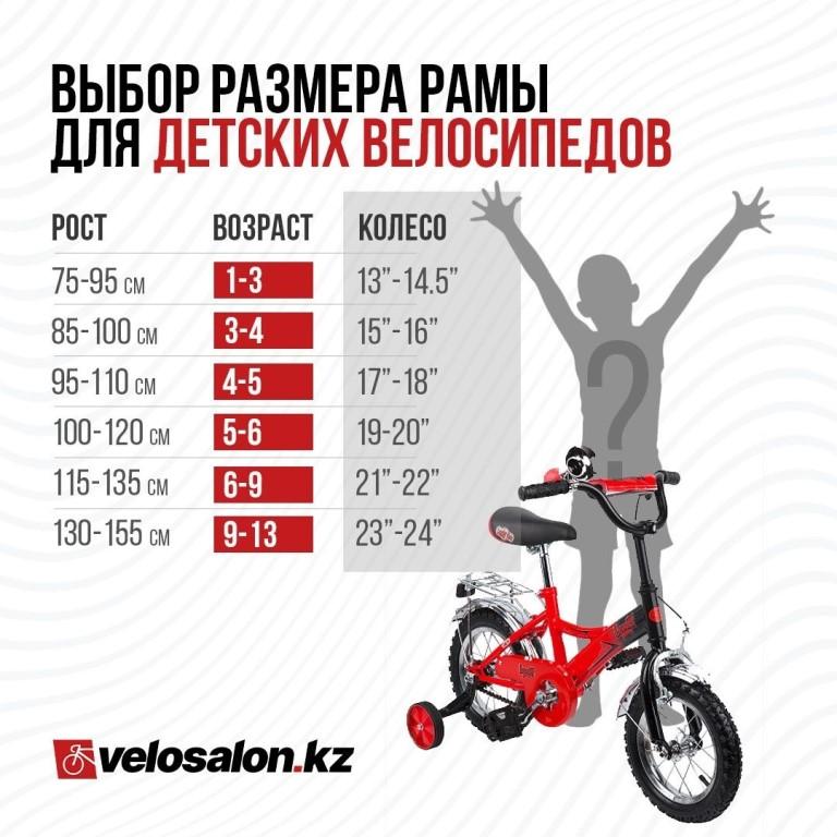 Как правильно выбрать детский велосипед для ребенка