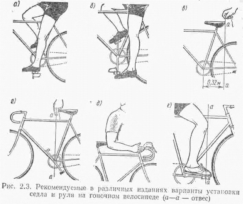 Устройство и регулировка седла от велосипеда