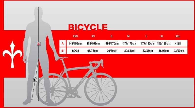 Стандартные маркировки диаметра колес велосипеда, размеры в дюймах