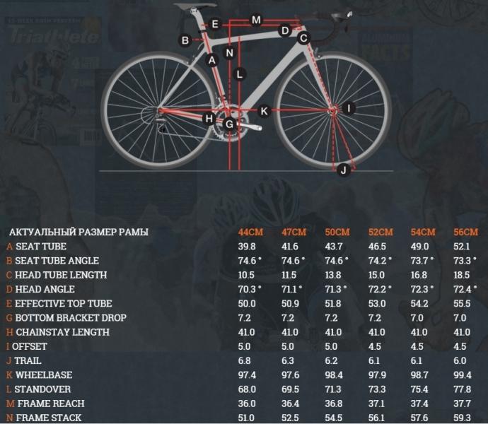 Что такое гравел байк (gravel bike) | сайт котовского