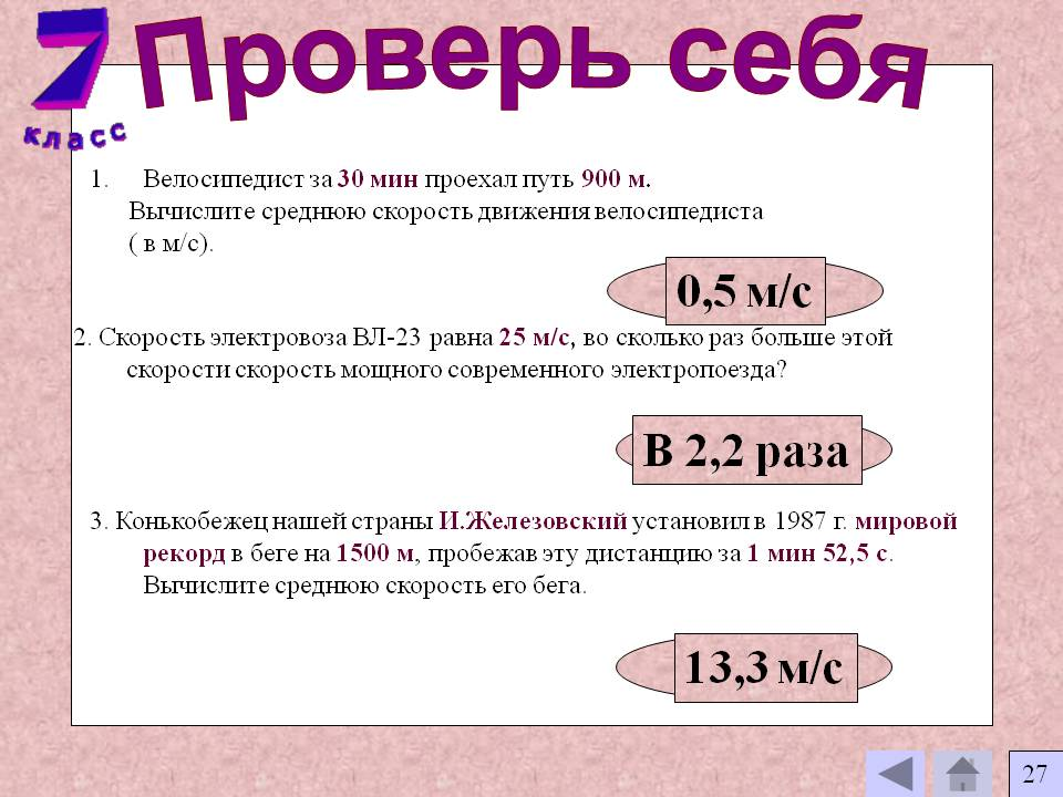 Рекорды скорости на велосипеде