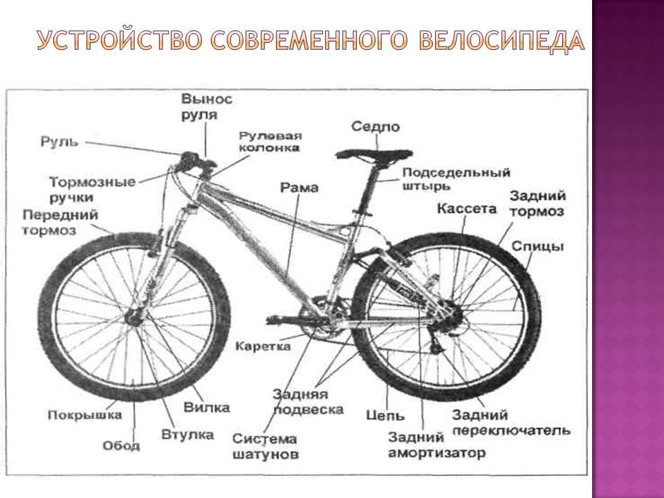 Из чего состоит велосипед? подробно о запчастях колес, педалей горного велосипеда