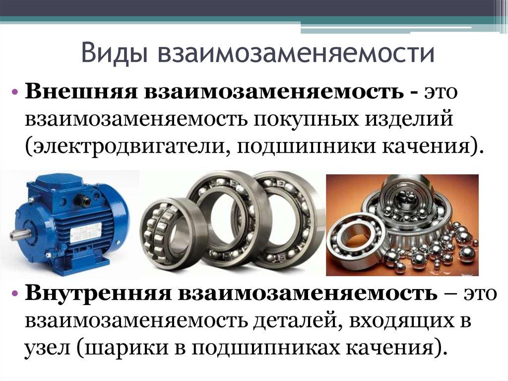 Критерии выбора крепежа - richwood.ru