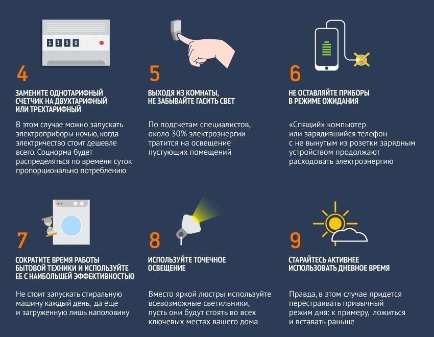 10 советов по экономии топлива