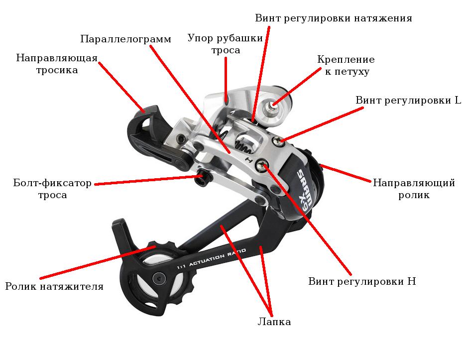 Как правильно переключаются скорости на велосипеде, важные нюансы