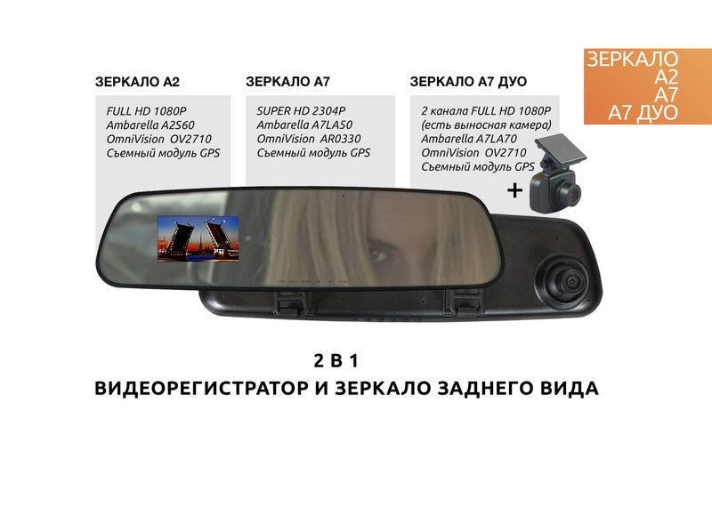 Настройка зеркал для автодрома