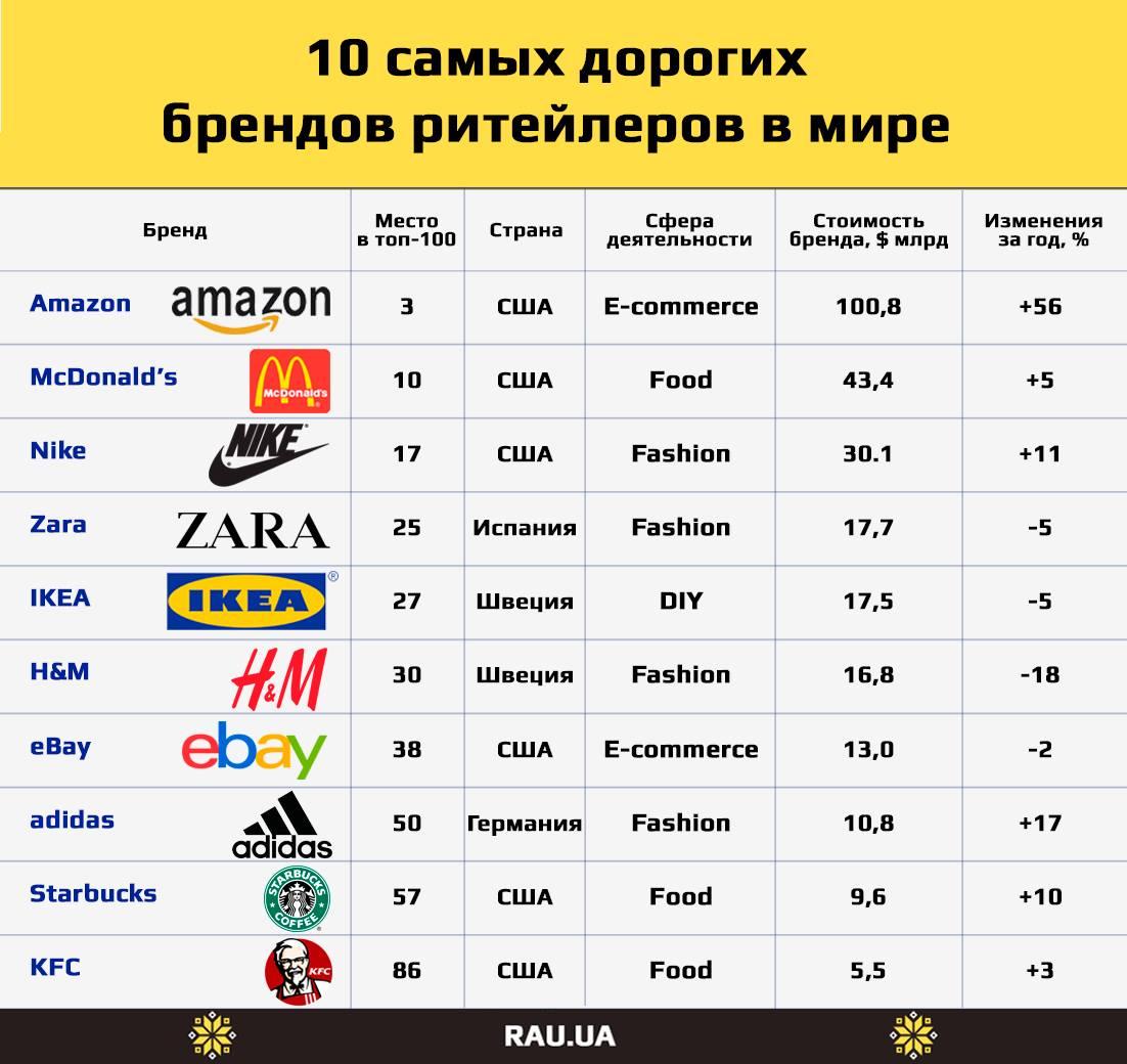 Особенности российских велосипедов, обзор надежных производителей
