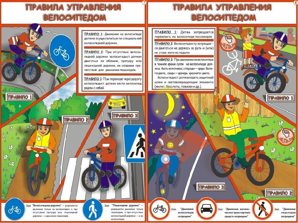 Штрафы для велосипедистов за нарушение пдд в 2020 году