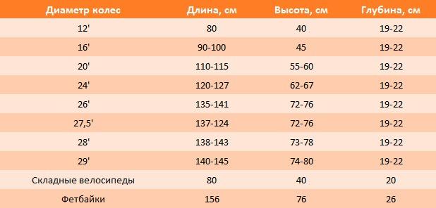 Размер рамы велосипеда по росту: таблица ростовки для мужчин, подбор размера рамы для женщин