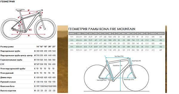 Как выбрать размер рамы велосипеда по росту?