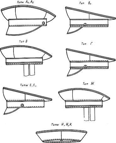 Рассматриваем, какие бывают кухонные мойки - по материалам, формам, и особенностям установки