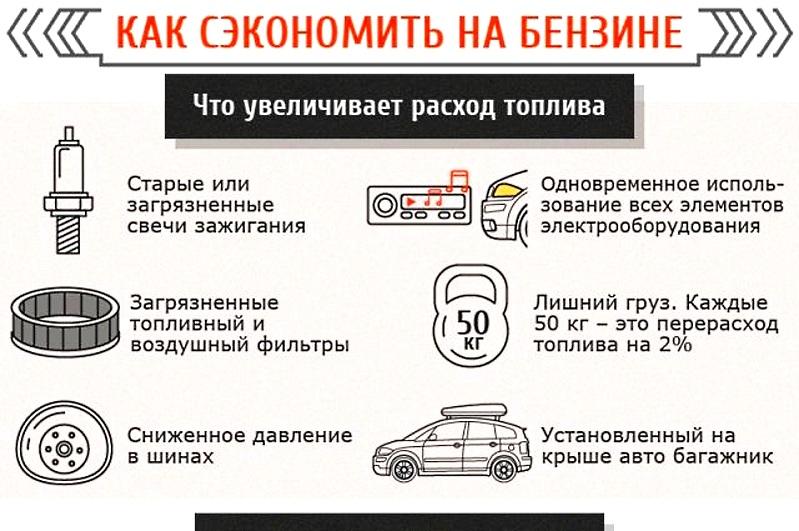 Как экономить бензин на механике: 10 советов
