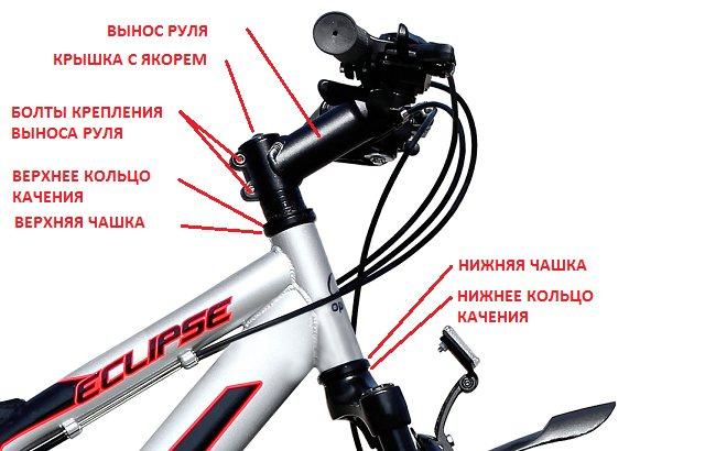 Рулевая колонка велосипеда, особенности, разновидности, параметры