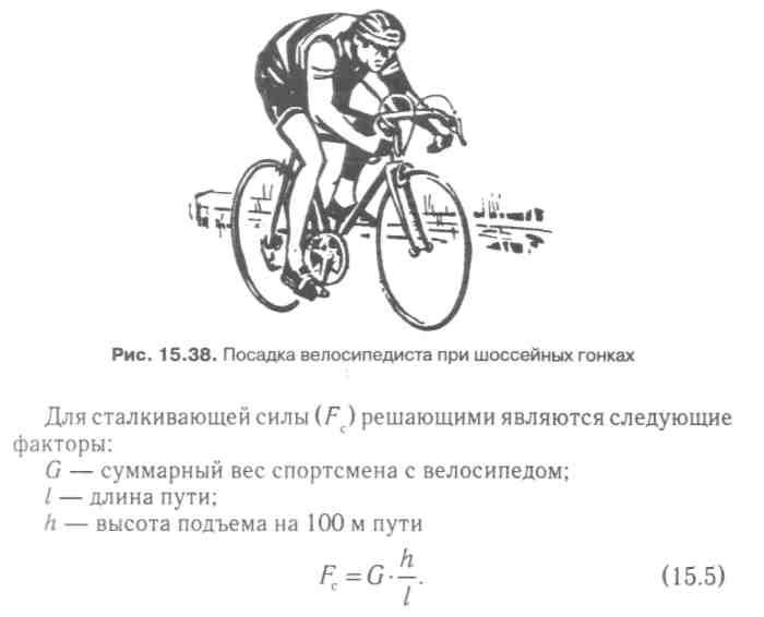 Ветер — главный враг велосипедиста — сайт для велосипедистов