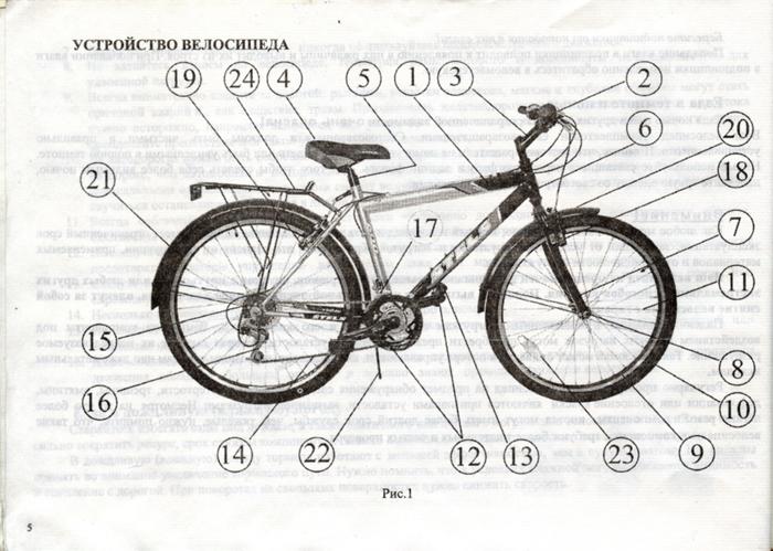 Пошаговое руководство по сборке велосипеда из коробки и его настройке