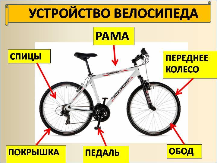 Грипсы для велосипеда как выбрать
