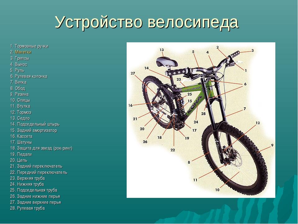 Как правильно снимается вилка с велосипеда, порядок обратной установки