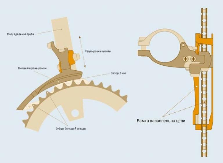 Как натянуть и отрегулировать велосипедную цепь | ремонт и уход | veloprofy.com