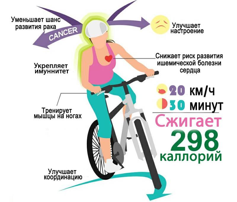Что пить при катании на велосипеде
