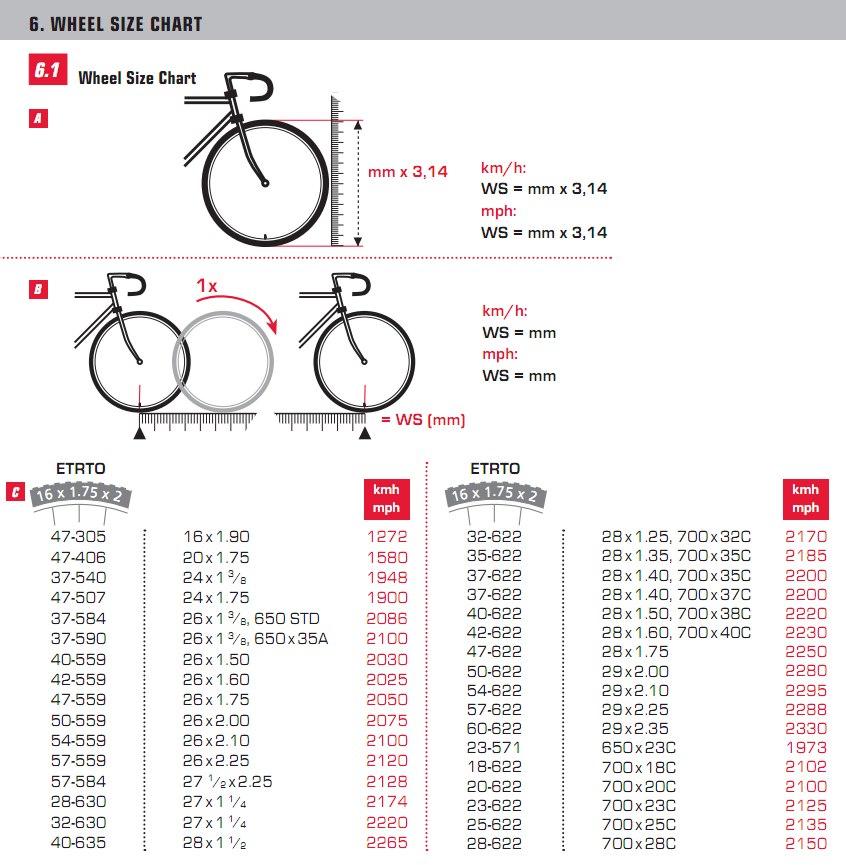 Как правильно установить велокомпьютер на велосипед