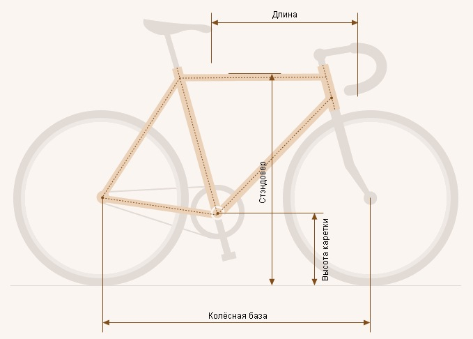 Велосипеды для трейла