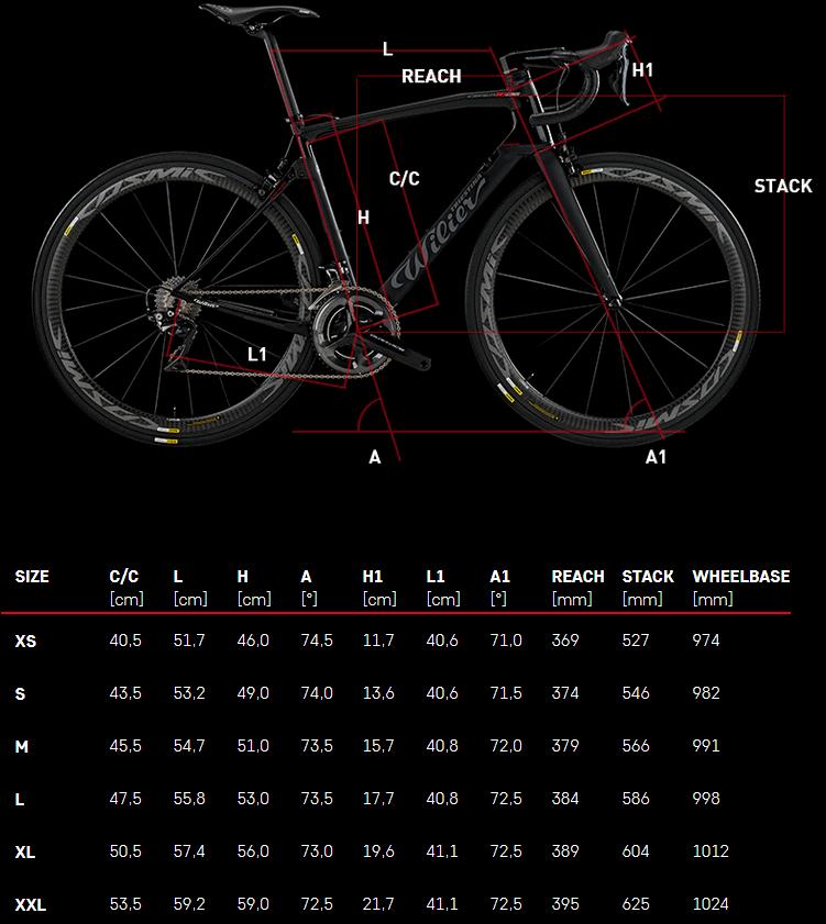 Велосипеды для трейла, trail, видео о трейловых байках. трейловое катание и с чем его «едят»