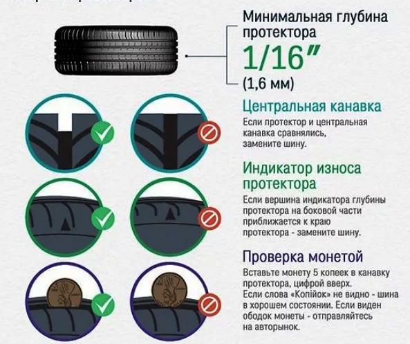 Как правильно обкатать новую зимнюю резину: шипованную и липучку